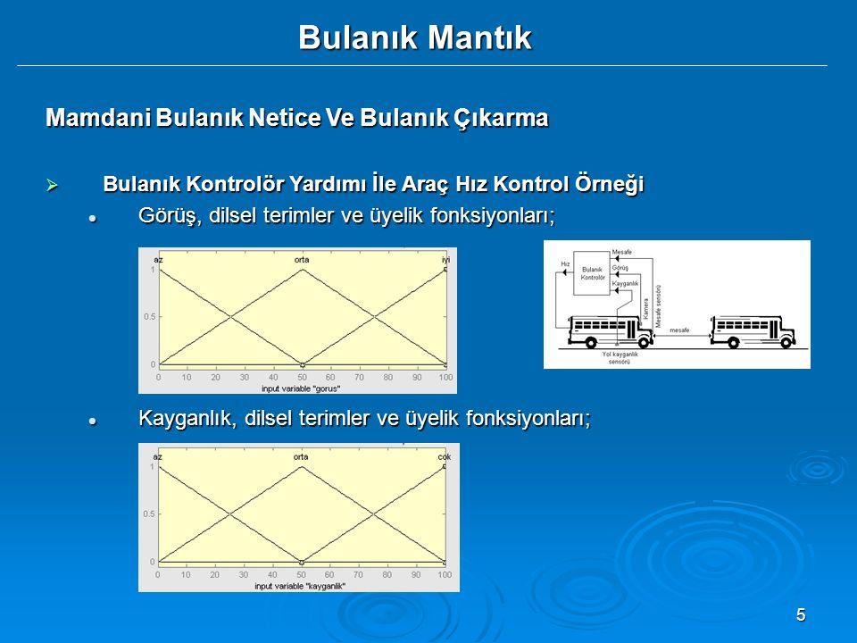 16 Bulanık Mantık Mamdani Bulanık Netice Ve Bulanık Çıkarma  Hızlı Gaz Konsantrasyon Tespiti için Örnek uygulama Grafiksel olarak örnek kural işleyişi aşağıdaki gibidir; Grafiksel olarak örnek kural işleyişi aşağıdaki gibidir;