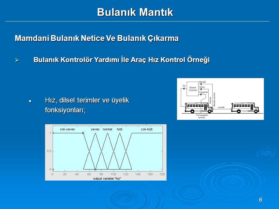 17 Bulanık Mantık Mamdani Bulanık Netice Ve Bulanık Çıkarma  Hızlı Gaz Konsantrasyon Tespiti için Örnek uygulama Matlabda oluşturulmuş örnek FIS ın kullanımı ve performans hesabı; Matlabda oluşturulmuş örnek FIS ın kullanımı ve performans hesabı; fark=abs(t-c) for i=1:66 fark(i)=fark(i)/500end for i=67:131 fark(i)=fark(i)/1000end for i=132:197 fark(i)=fark(i)/3000end for i=198:263 fark(i)=fark(i)/5000end for i=264:330 fark(i)=fark(i)/8000ends=100*sum(fark)/330m=100*max(fark) g=importdata( gt.txt )t=importdata( tt.txt )gfis=readfis( ftrans.fis )c=evalfis([g],gfis)