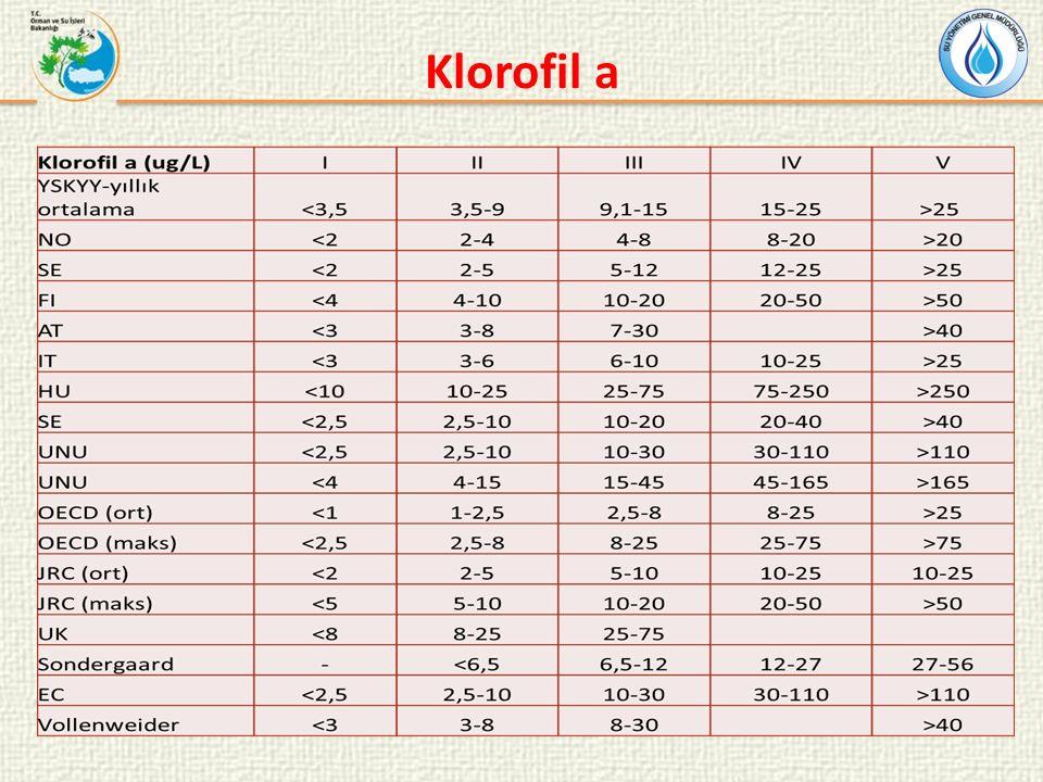 Klorofil a