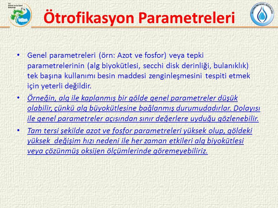 Ötrofikasyon Parametreleri Genel parametreleri (örn: Azot ve fosfor) veya tepki parametrelerinin (alg biyokütlesi, secchi disk derinliği, bulanıklık) tek başına kullanımı besin maddesi zenginleşmesini tespiti etmek için yeterli değildir.