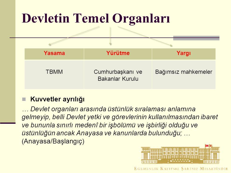 Devletin Temel Organları Kuvvetler ayrılığı … Devlet organları arasında üstünlük sıralaması anlamına gelmeyip, belli Devlet yetki ve görevlerinin kull