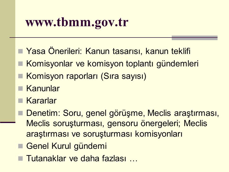 www.tbmm.gov.tr Yasa Önerileri: Kanun tasarısı, kanun teklifi Komisyonlar ve komisyon toplantı gündemleri Komisyon raporları (Sıra sayısı) Kanunlar Ka