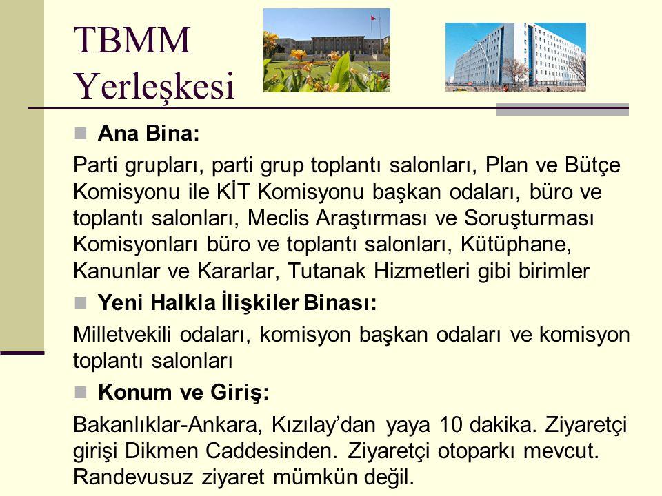 TBMM Yerleşkesi Ana Bina: Parti grupları, parti grup toplantı salonları, Plan ve Bütçe Komisyonu ile KİT Komisyonu başkan odaları, büro ve toplantı sa