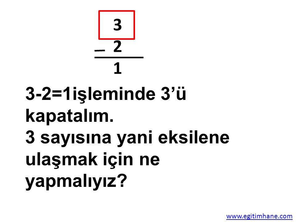 321321 3-2=1işleminde 3'ü kapatalım. 3 sayısına yani eksilene ulaşmak için ne yapmalıyız? www.egitimhane.com