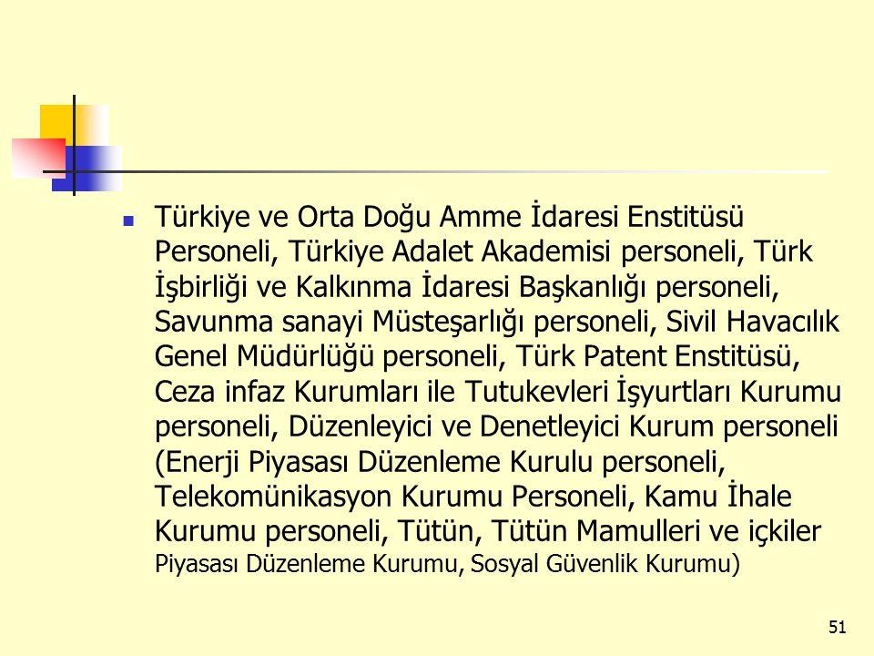 Türkiye ve Orta Doğu Amme İdaresi Enstitüsü Personeli, Türkiye Adalet Akademisi personeli, Türk İşbirliği ve Kalkınma İdaresi Başkanlığı personeli, Sa