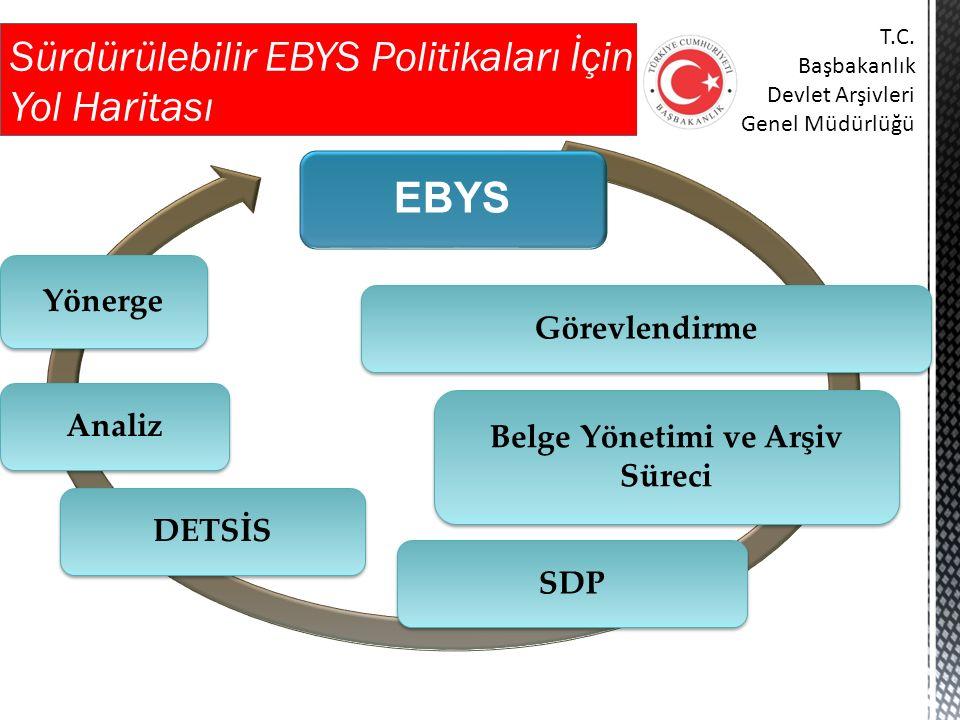 EBYS Yönerge DETSİSGörevlendirme Belge Yönetimi ve Arşiv Süreci SDPAnaliz Sürdürülebilir EBYS Politikaları İçin Yol Haritası T.C. Başbakanlık Devlet A