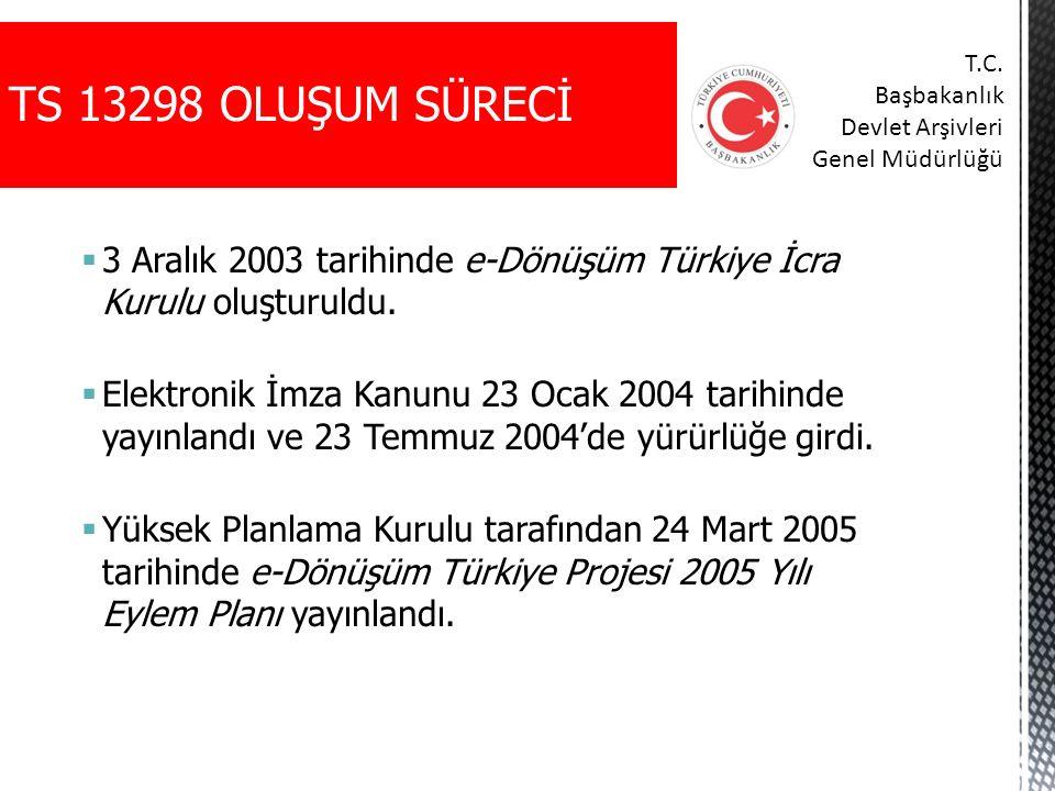  3 Aralık 2003 tarihinde e-Dönüşüm Türkiye İcra Kurulu oluşturuldu.  Elektronik İmza Kanunu 23 Ocak 2004 tarihinde yayınlandı ve 23 Temmuz 2004'de y