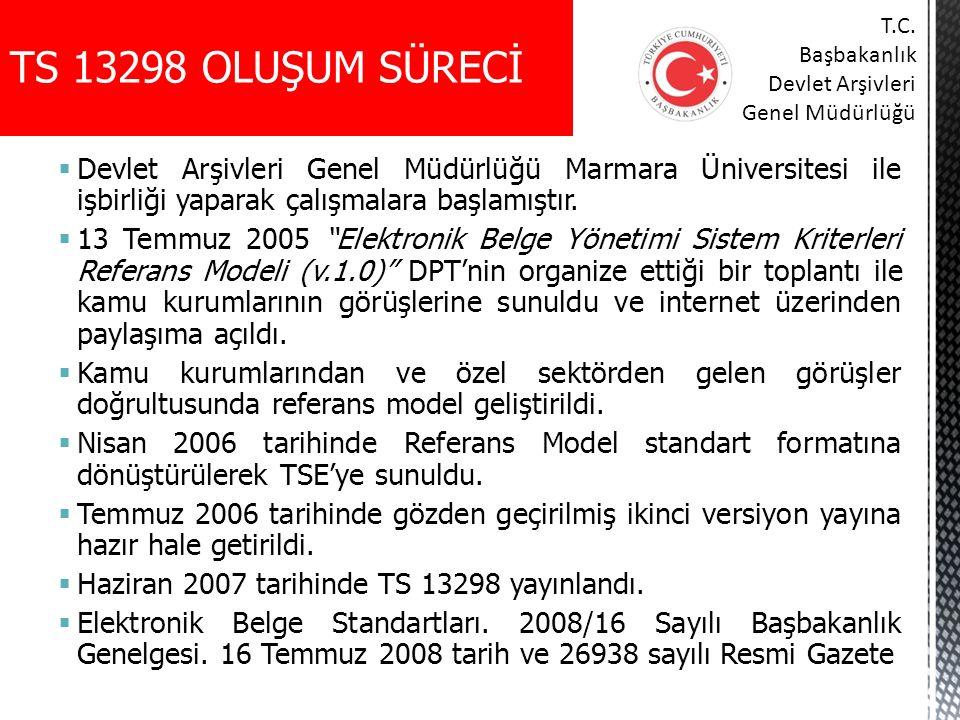 """ Devlet Arşivleri Genel Müdürlüğü Marmara Üniversitesi ile işbirliği yaparak çalışmalara başlamıştır.  13 Temmuz 2005 """"Elektronik Belge Yönetimi Sis"""