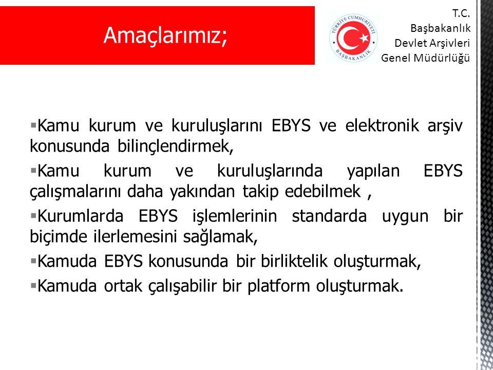  Kamu kurum ve kuruluşlarını EBYS ve elektronik arşiv konusunda bilinçlendirmek,  Kamu kurum ve kuruluşlarında yapılan EBYS çalışmalarını daha yakın