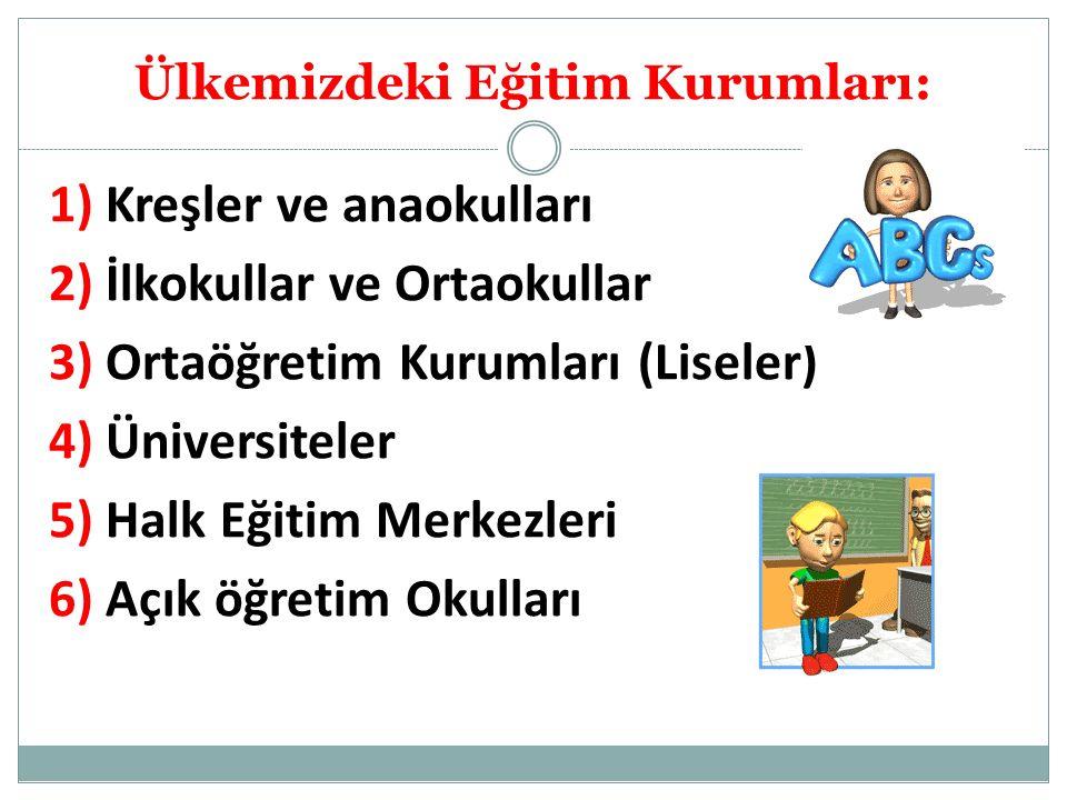 Ülkemizdeki Eğitim Kurumları: 1) Kreşler ve anaokulları 2) İlkokullar ve Ortaokullar 3) Ortaöğretim Kurumları (Liseler) 4) Üniversiteler 5) Halk Eğitim Merkezleri 6) Açık öğretim Okulları