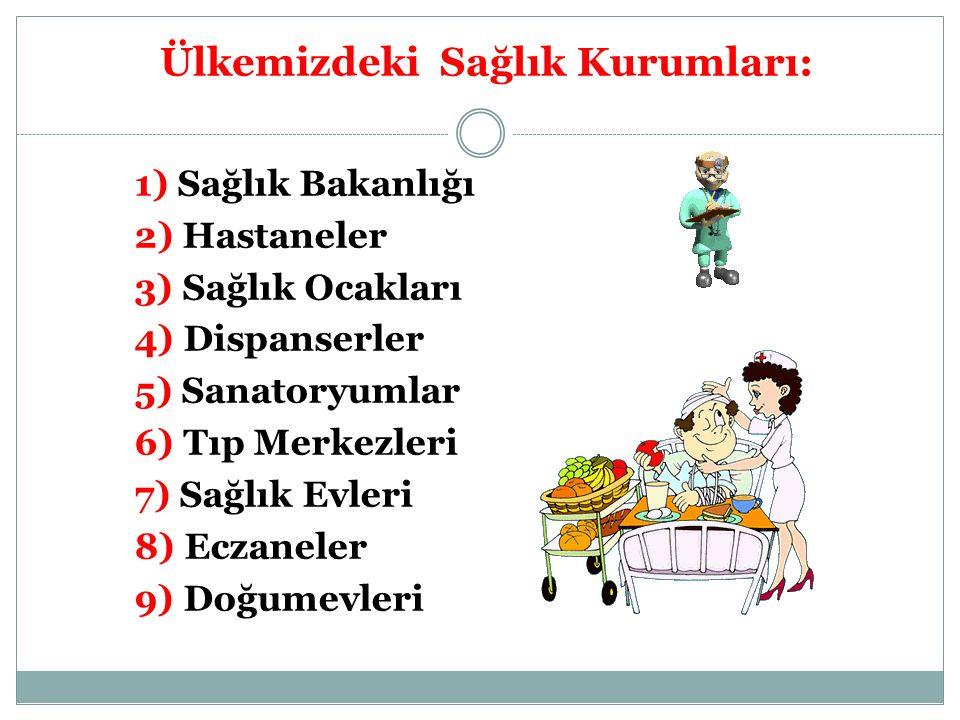Ülkemizdeki Sağlık Kurumları: 1) Sağlık Bakanlığı 2) Hastaneler 3) Sağlık Ocakları 4) Dispanserler 5) Sanatoryumlar 6) Tıp Merkezleri 7) Sağlık Evleri