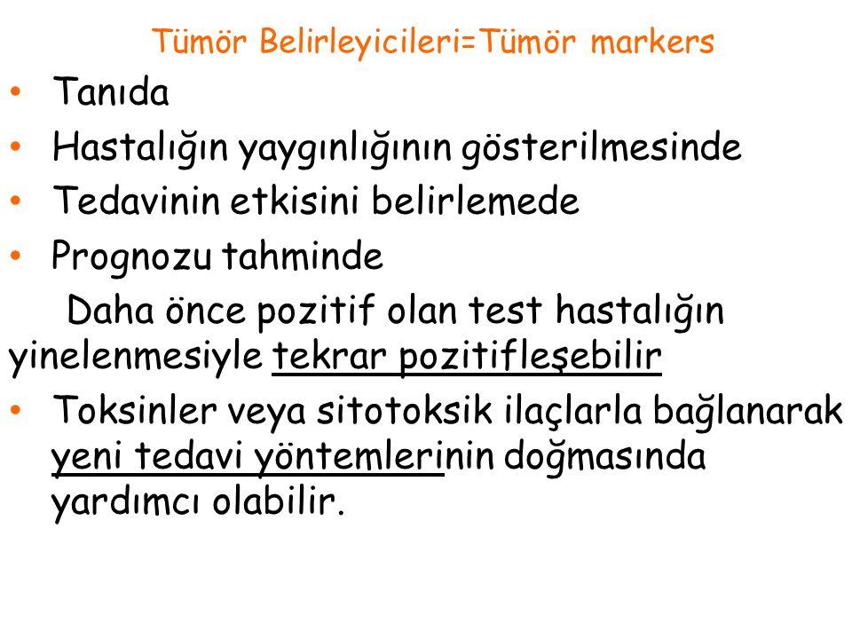 Tümör Belirleyicileri=Tümör markers Tanıda Hastalığın yaygınlığının gösterilmesinde Tedavinin etkisini belirlemede Prognozu tahminde Daha önce pozitif