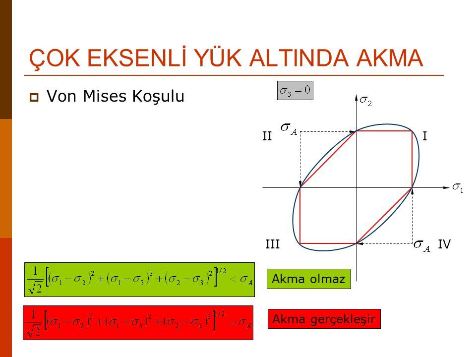 ÖRNEK-1  Bir malzemenin tek eksenli çekme testi için akma dayanımı 400MPa dır.