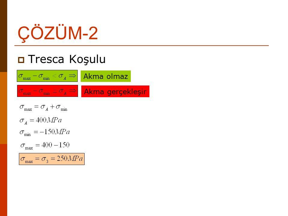ÇÖZÜM-2 devam…  Von Mises Koşulu İki adet çözüm bulunur:   0 olduğu için; Akma olmaz Akma gerçekleşir
