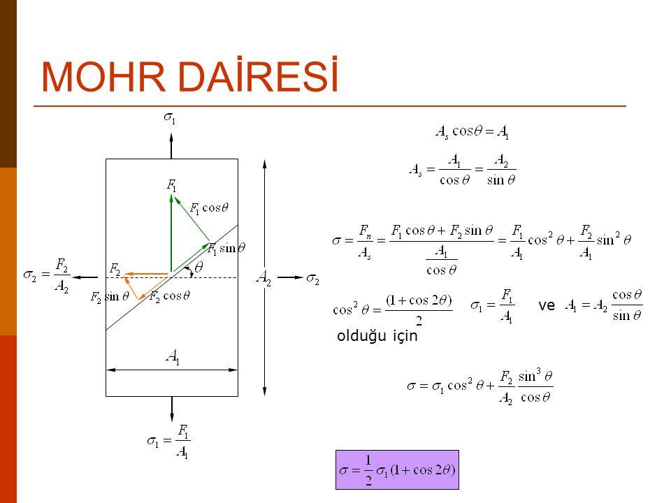 MOHR DAİRESİ-2 eksenli