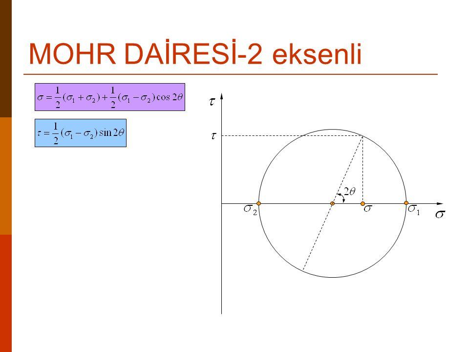 MOHR DAİRESİ-3 eksenli