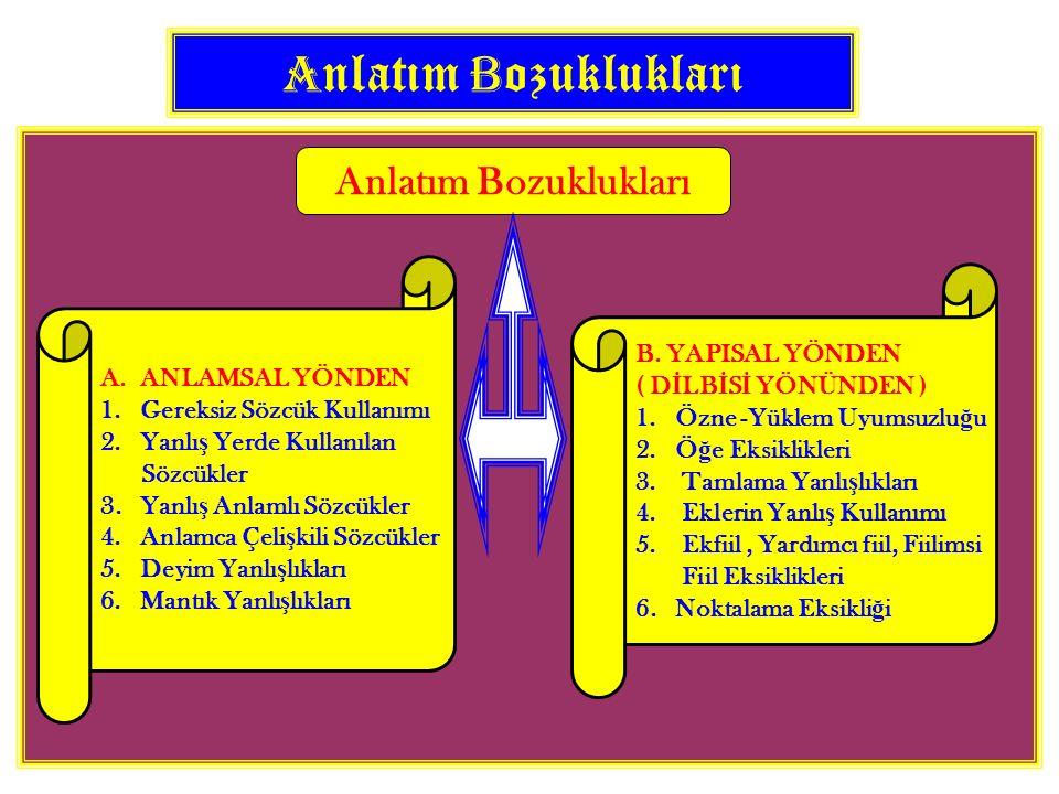 A nlatım B ozuklukları Anlatım Bozuklukları A.ANLAMSAL YÖNDEN 1.Gereksiz Sözcük Kullanımı 2.Yanlı ş Yerde Kullanılan Sözcükler 3. Yanlı ş Anlamlı Sözc