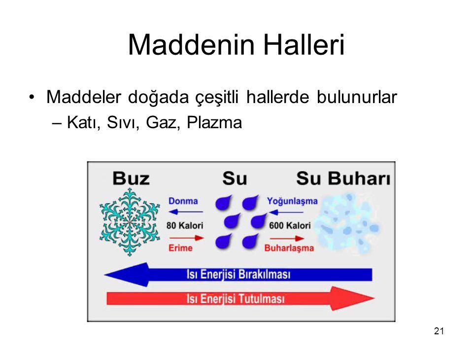 Maddenin Halleri Maddeler doğada çeşitli hallerde bulunurlar –Katı, Sıvı, Gaz, Plazma 21