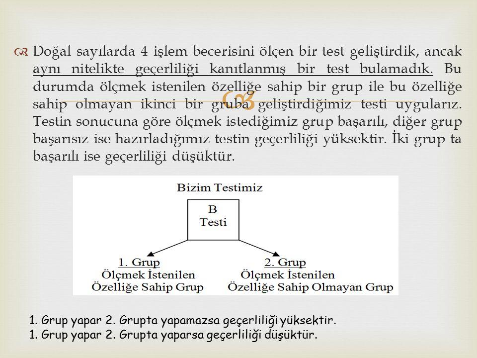   Doğal sayılarda 4 işlem becerisini ölçen bir test geliştirdik, ancak aynı nitelikte geçerliliği kanıtlanmış bir test bulamadık.
