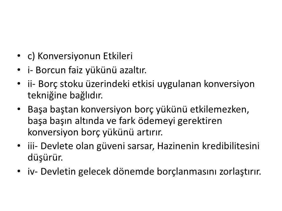c) Konversiyonun Etkileri i- Borcun faiz yükünü azaltır.