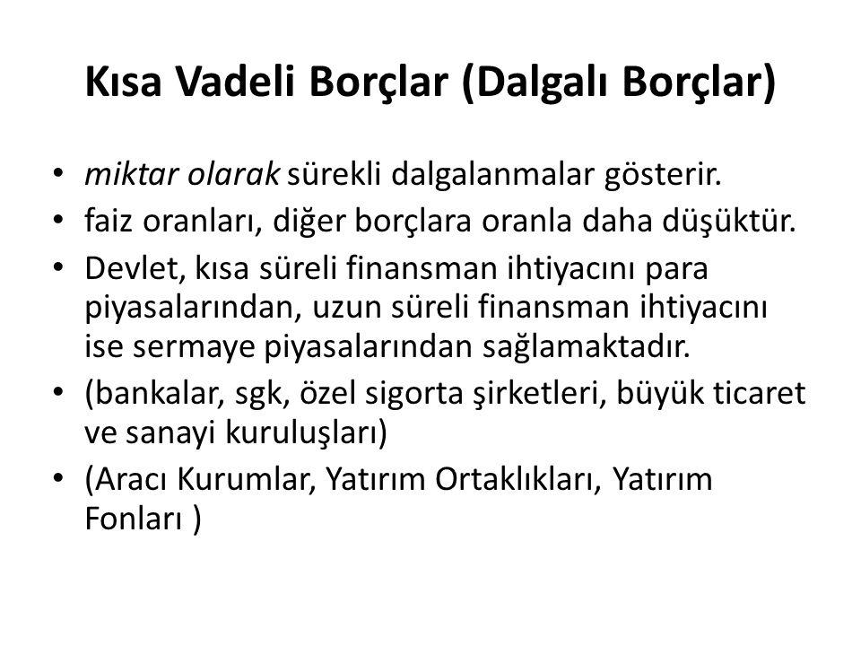 e) Türkiye de Devlet Borçların İtfa Usulü Günümüz Türkiye sinde devlet borçlarının; a) Faizleri, Genel Bütçeden; b) Anaparaları, Hazine Müsteşarlığı kaynaklarından ödenmektedir.