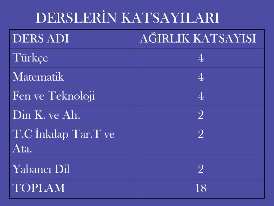 DERSLER İ N KATSAYILARI DERSLER İ N KATSAYILARI DERS ADIA Ğ IRLIK KATSAYISI Türkçe4 Matematik4 Fen ve Teknoloji4 Din K.