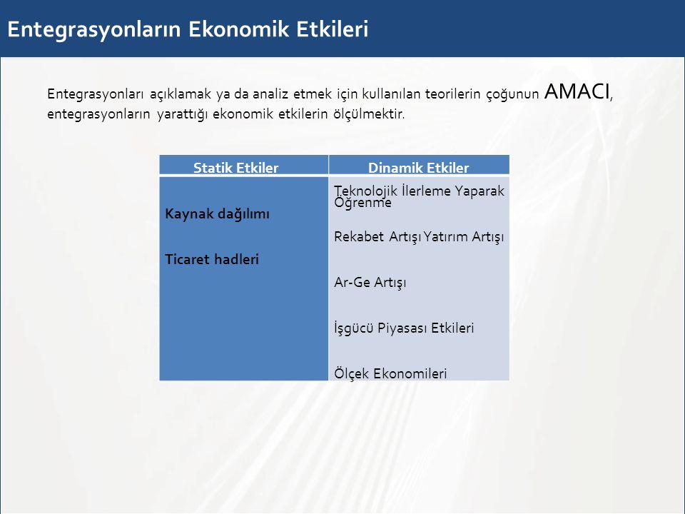 Entegrasyonların Ekonomik Etkileri Entegrasyonları açıklamak ya da analiz etmek için kullanılan teorilerin çoğunun AMACI, entegrasyonların yarattığı ekonomik etkilerin ölçülmektir.
