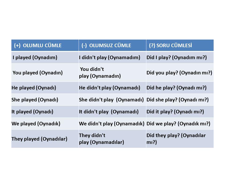 (+) OLUMLU CÜMLE (-) OLUMSUZ CÜMLE (?) SORU CÜMLESİ I played (Oynadım)I didn t play (Oynamadım)Did I play.