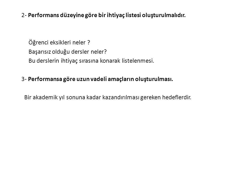 2- Performans düzeyine göre bir ihtiyaç listesi oluşturulmalıdır. Öğrenci eksikleri neler ? Başarısız olduğu dersler neler? Bu derslerin ihtiyaç sıras