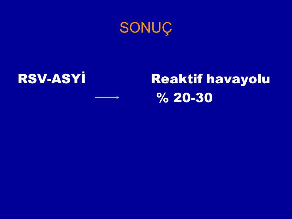 SONUÇ RSV-ASYİ Reaktif havayolu % 20-30