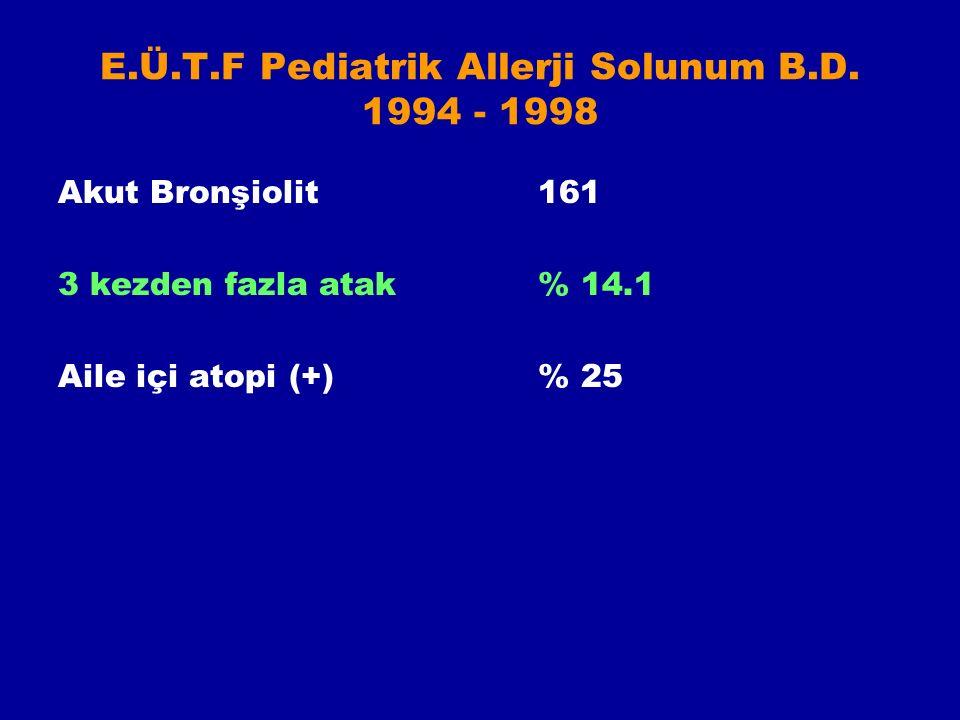 E.Ü.T.F Pediatrik Allerji Solunum B.D.