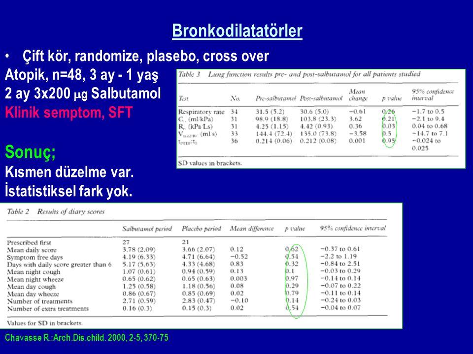 Bronkodilatatörler Çift kör, randomize, plasebo, cross over Atopik, n=48, 3 ay - 1 yaş 2 ay 3x200  g Salbutamol Klinik semptom, SFT Sonuç; Kısmen düzelme var.
