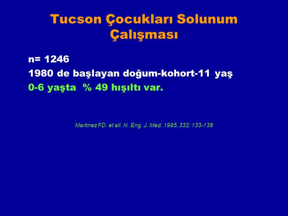 Tucson Çocukları Solunum Çalışması n= 1246 1980 de başlayan doğum-kohort-11 yaş 0-6 yaşta % 49 hışıltı var.