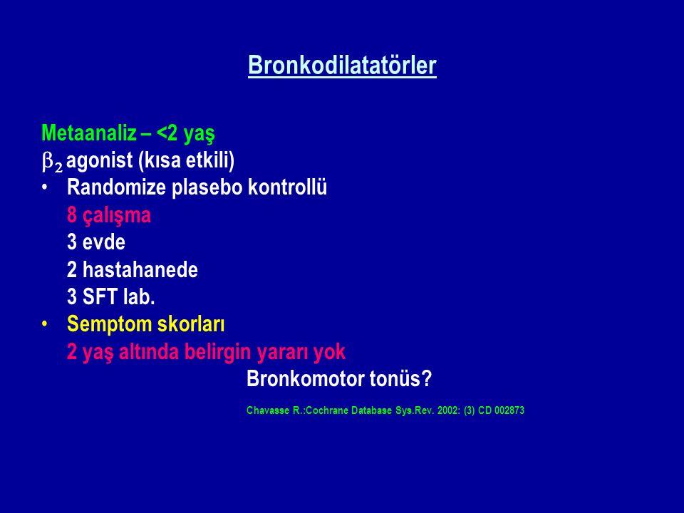 Bronkodilatatörler Metaanaliz – <2 yaş   agonist (kısa etkili) Randomize plasebo kontrollü 8 çalışma 3 evde 2 hastahanede 3 SFT lab.