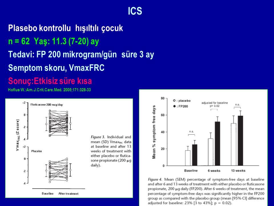 ICS Plasebo kontrollu hışıltılı çocuk n = 62 Yaş: 11.3 (7-20) ay Tedavi: FP 200 mikrogram/gün süre 3 ay Semptom skoru, VmaxFRC Sonuç:Etkisiz süre kısa Hofius W.:Am.J.Crit.Care.Med.
