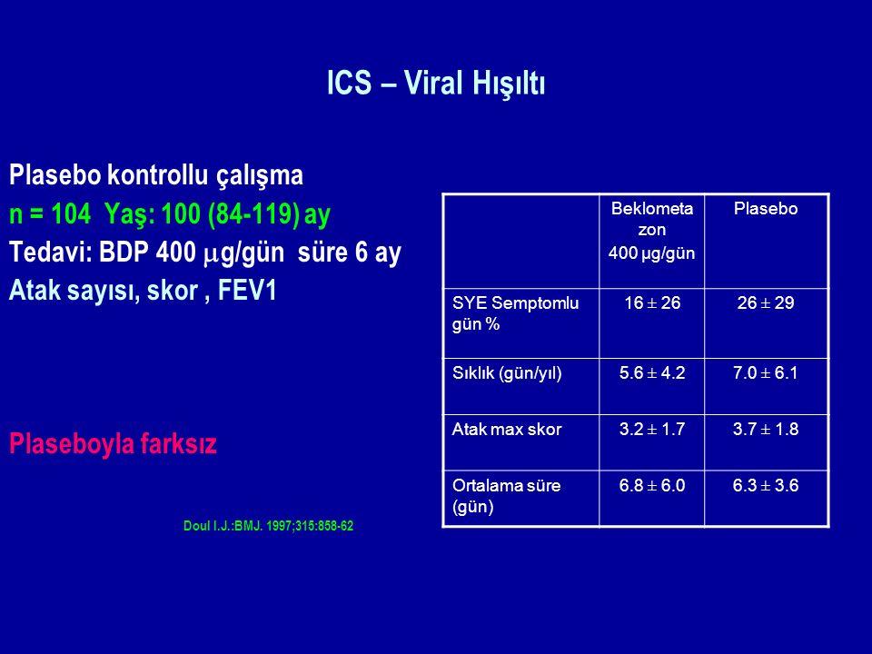 ICS – Viral Hışıltı Plasebo kontrollu çalışma n = 104 Yaş: 100 (84-119) ay Tedavi: BDP 400  g/gün süre 6 ay Atak sayısı, skor, FEV1 Plaseboyla farksız Doul I.J.:BMJ.