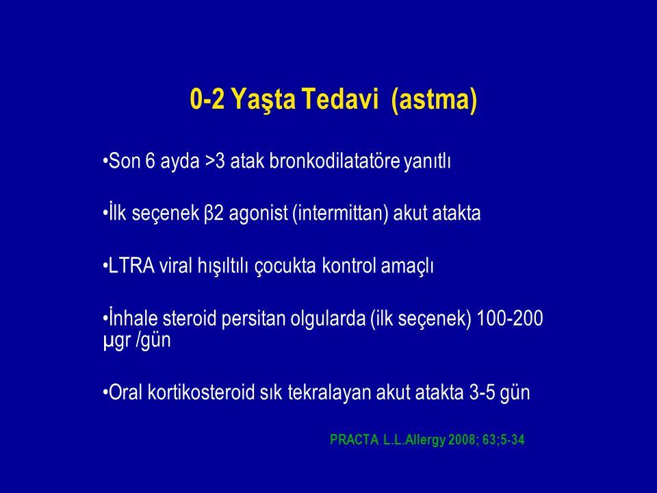 0-2 Yaşta Tedavi (astma) Son 6 ayda >3 atak bronkodilatatöre yanıtlı İlk seçenek β2 agonist (intermittan) akut atakta LTRA viral hışıltılı çocukta kontrol amaçlı İnhale steroid persitan olgularda (ilk seçenek) 100-200 µgr /gün Oral kortikosteroid sık tekralayan akut atakta 3-5 gün PRACTA L.L.Allergy 2008; 63;5-34