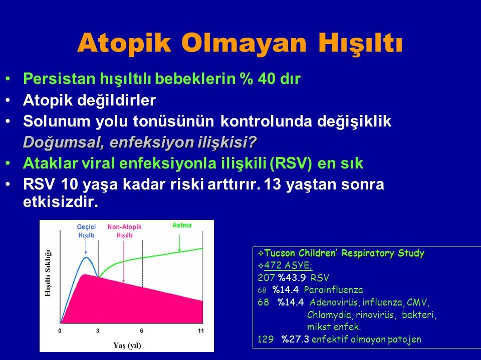 Montelukast - RSV Post-Bronşioliti Randomize, çift kör, paralel Hastaneye yatan bronşiolit Kanıtlanmış RSV 130 çocuk 3-36 ay (ort 9 ay) Tedavi başlama: 7 gün içinde Tedavi süresi: 28 gün Semptom skoru Bisgaard H.