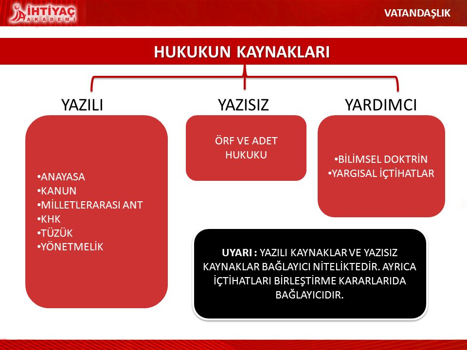 4.Aşağıdakilerden hangisi hukuk devletinin özellikleri arasında yer almaz.