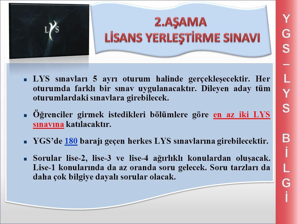 LYSTARİH-SAATDERSLER LYS-414 Haziran Cumartesi-10.00Tarih, Coğ-2,Fel.
