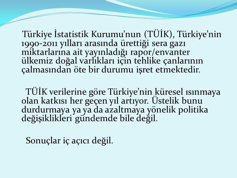 Türkiye İstatistik Kurumu'nun (TÜİK), Türkiye'nin 1990-2011 yılları arasında ürettiği sera gazı miktarlarına ait yayınladığı rapor/envanter ülkemiz doğal varlıkları için tehlike çanlarının çalmasından öte bir durumu işret etmektedir.