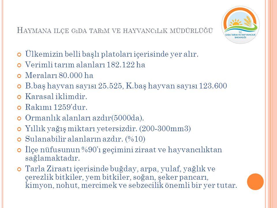 H AYMANA ILÇE GıDA TARıM VE HAYVANCıLıK MÜDÜRLÜĞÜ Ülkemizin belli başlı platoları içerisinde yer alır. Verimli tarım alanları 182.122 ha Meraları 80.0