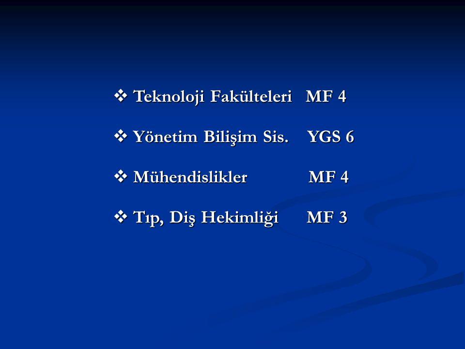 Teknoloji Fakülteleri MF 4  Yönetim Bilişim Sis. YGS 6  Mühendislikler MF 4  Tıp, Diş Hekimliği MF 3