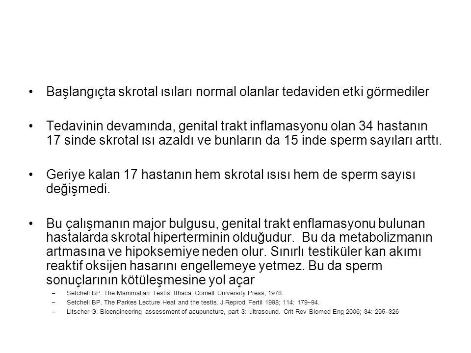 Başlangıçta skrotal ısıları normal olanlar tedaviden etki görmediler Tedavinin devamında, genital trakt inflamasyonu olan 34 hastanın 17 sinde skrotal ısı azaldı ve bunların da 15 inde sperm sayıları arttı.