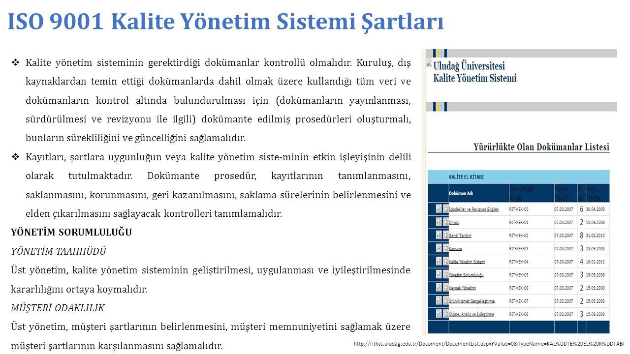 ISO 9001 Kalite Yönetim Sistemi Şartları  Kalite yönetim sisteminin gerektirdiği dokümanlar kontrollü olmalıdır. Kuruluş, dış kaynaklardan temin etti