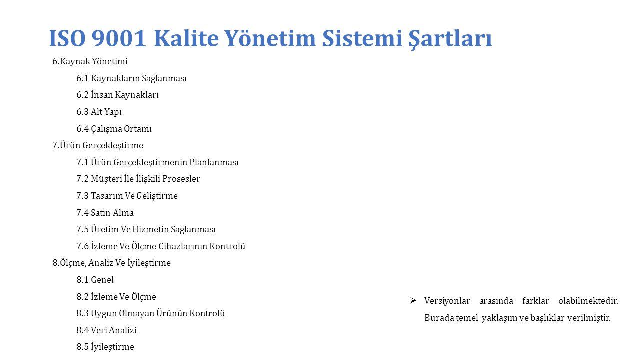 Kalite Yönetim Sistemi dokümantasyonunun unsurlarını kısaca şöyle açıklayabiliriz.