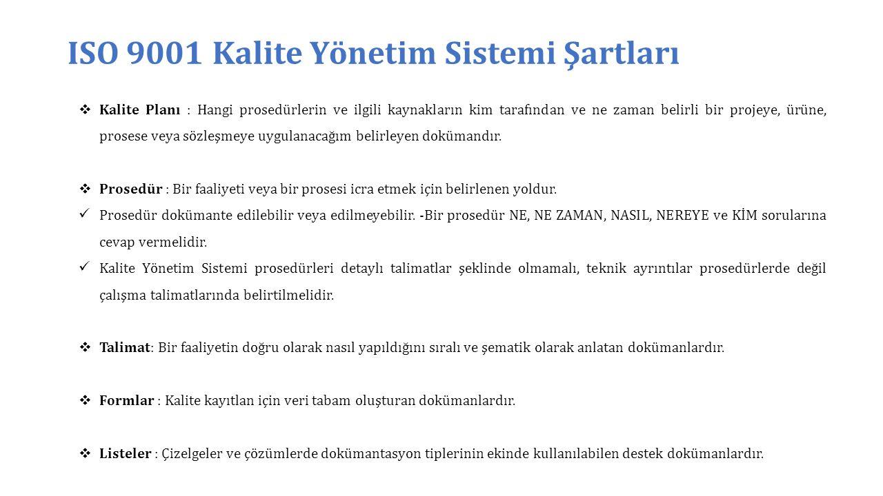 ISO 9001 Kalite Yönetim Sistemi Şartları  Kalite yönetim sisteminin gerektirdiği dokümanlar kontrollü olmalıdır.