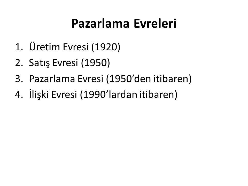 Pazarlama Evreleri 1.Üretim Evresi (1920) 2.Satış Evresi (1950) 3.Pazarlama Evresi (1950'den itibaren) 4.İlişki Evresi (1990'lardan itibaren)