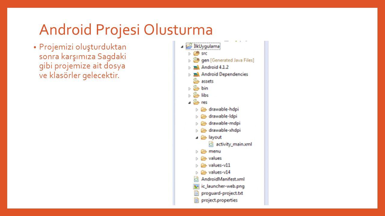 Projemizi oluşturduktan sonra karşımıza Sagdaki gibi projemize ait dosya ve klasörler gelecektir.