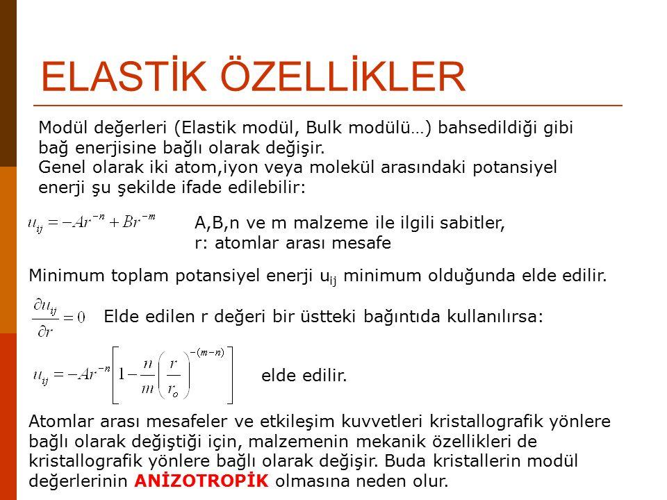 ELASTİK ÖZELLİKLER Modül değerleri (Elastik modül, Bulk modülü…) bahsedildiği gibi bağ enerjisine bağlı olarak değişir. Genel olarak iki atom,iyon vey